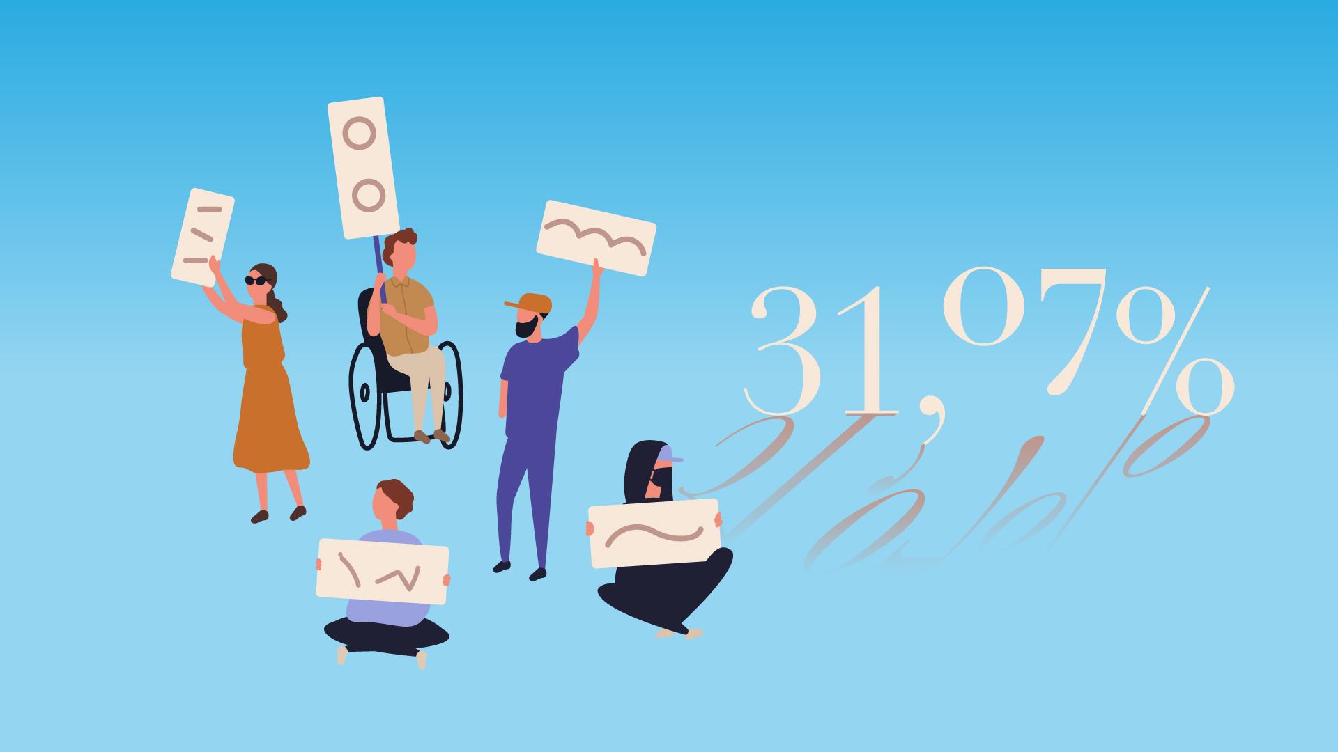 Sociālo iemaksu likme personai ar IIinvaliditātes grupu