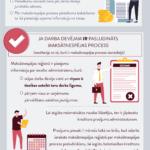 infografika_ka-atgut-darba-samaksu_png